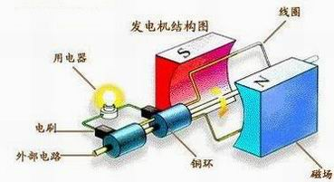 辽宁柴油机发电机