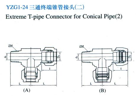 三通終錐管接頭