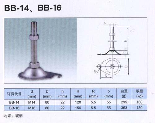 BB—14,BB—16