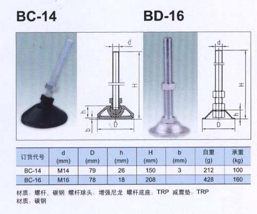 BC—14