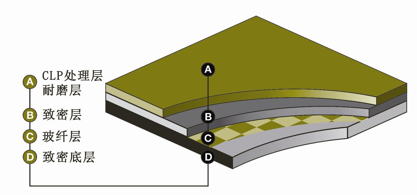 安順PVC地板