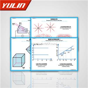 高中物理教学投影片
