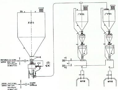 干式喷钙烟气脱硫系统