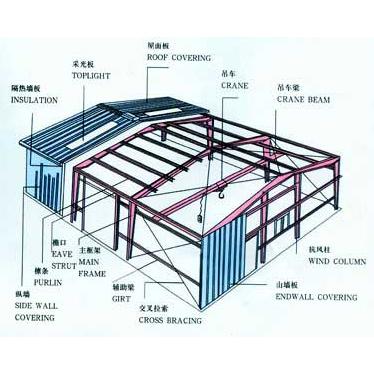 钢结构活动房示意图