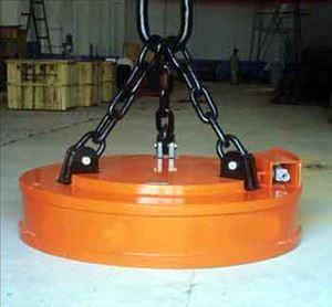 强力电磁吸盘