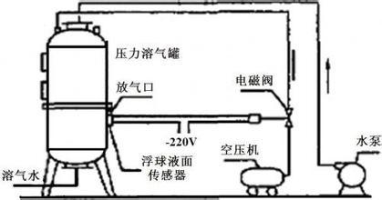 浮盘液位监控装置