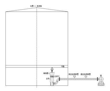 自力式液位监控装置在内浮顶罐安装示意图