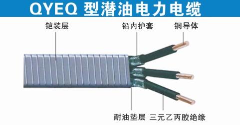 QYEQ型潛油電力電纜