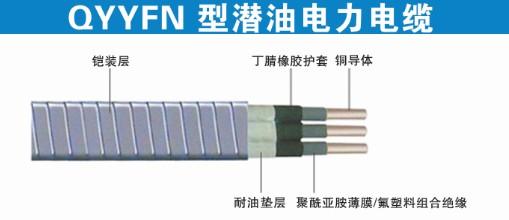 QYYFN型潜油电力电缆