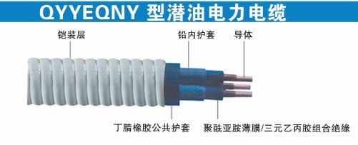 QYYEQNY型潛油電力電纜規格