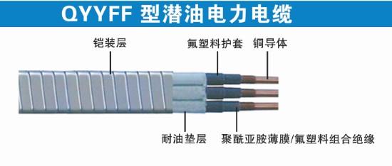QYYFF型潜油电力电缆规格