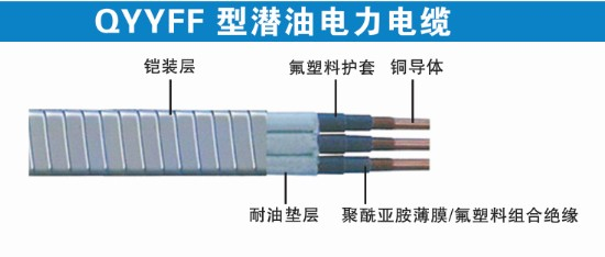 QYYFF型潛油電力電纜規格