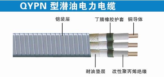QYPN型潜油电力电缆规格