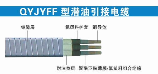 QYJFF型潜油电力电缆厂家