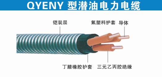 潜油电力电缆QYENY