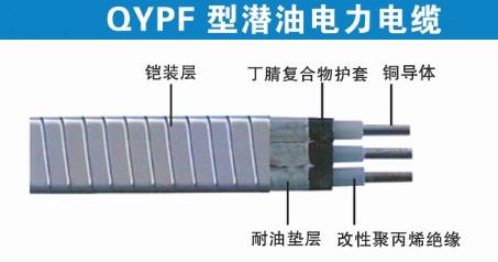 潜油泵电缆QYPF