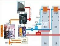 中央循环水系统净化工程