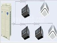 商用中央空调-多联机系统