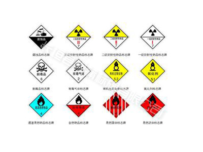化学危险品标志牌