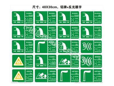 煤矿环境保护标牌