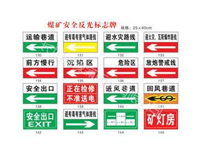 煤矿安全反光标牌