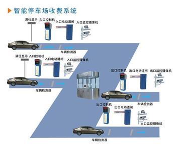 石家庄智能停车管理系统