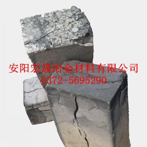 氮化铬铁标准