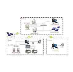 IC卡加油站管理系统