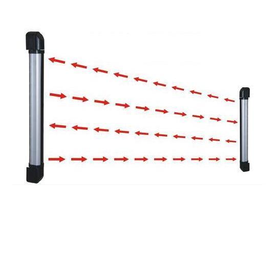 四光束围墙对射报警