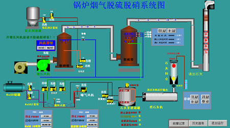 脱硫脱硝自动化系统
