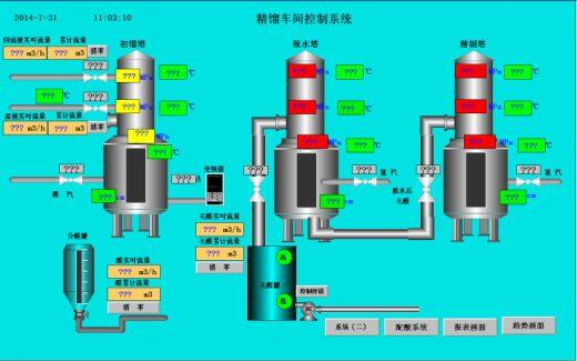 潍坊西门子PLC工控系统