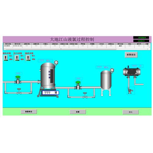化工工�PLC控制系�y