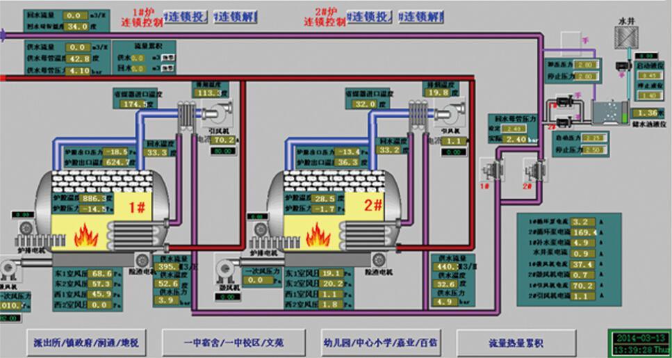 智能供热系统