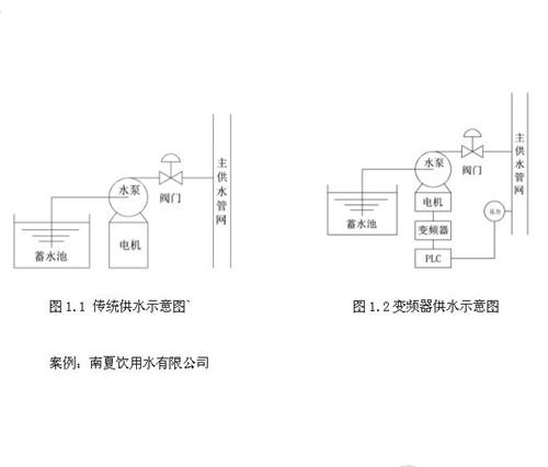 【技巧】潍坊自动化仪表 自动化仪表发展趋势