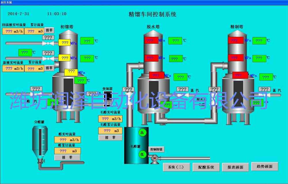 西门子PLC在脱硫脱硝中应用1