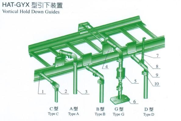 电缆桥架附件-引上和引下装置