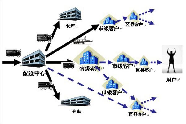 鄭州干線運輸公司