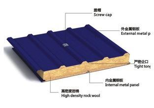 岩棉夾芯板供應商