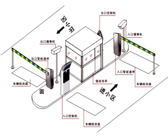 【多图】山东智能停车场出口机作用 <a href='/znt1/' target='_blank'>智能停车场</a>的特点有什么