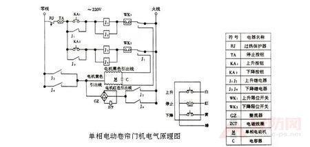 重庆防火卷帘门接线图