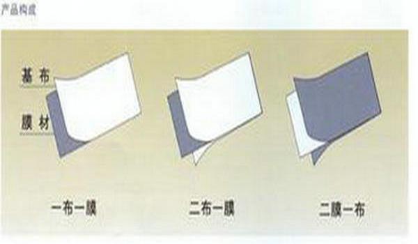 貴州複合土工膜
