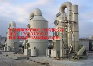 广东废气处理公司