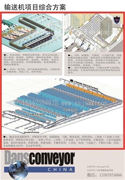 输送机方案规划