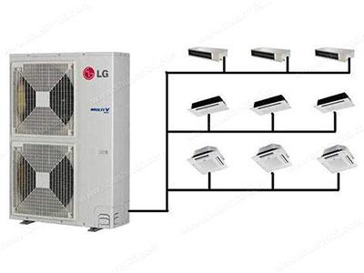 【圖片】如何挑選家用中央空調的品牌 石家莊家用中央空調工作原理