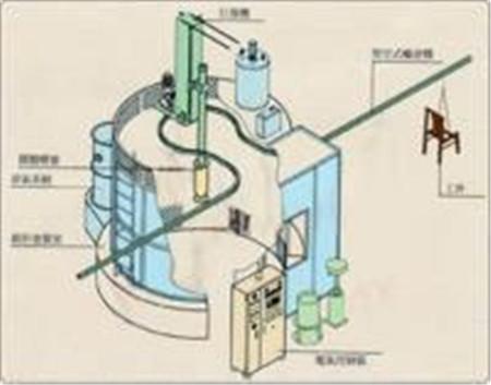 【技巧】除尘设备如何做到选择的合理性 为什么要了解除尘设备的应用范围