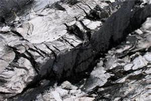 贵阳煤炭销售