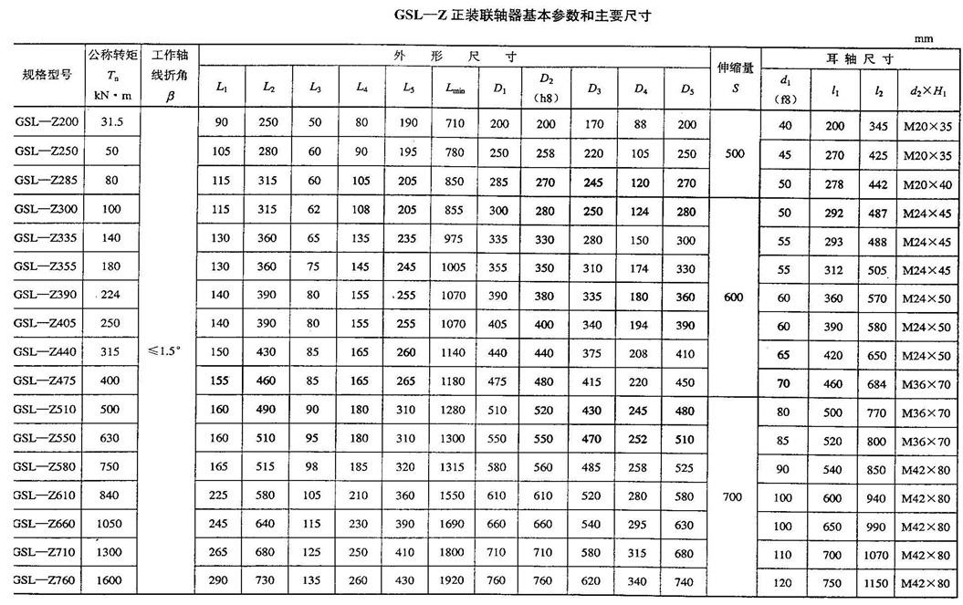GSL-Z基本参数和主要尺寸