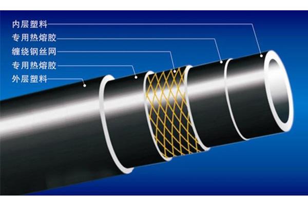 给水用钢丝网增强聚乙烯复合管