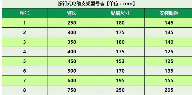 250mm�洪��寮��荤���㈢�电����跺���峰昂瀵�