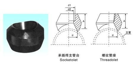 承插焊支管台
